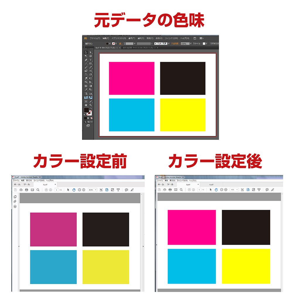 イラストレーター pdf 保存 入稿用