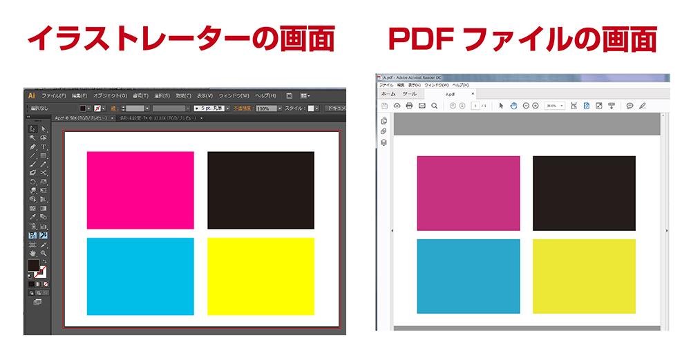 イラレ pdf 保存 rgb